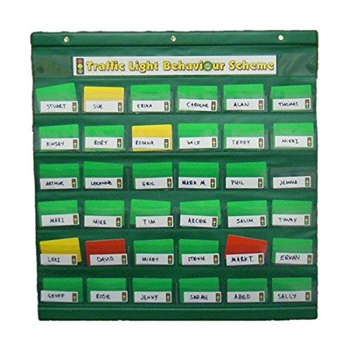PRIMARY Teaching Services tlbpg Verhalten Farbschema Pack für das Klassenzimmer
